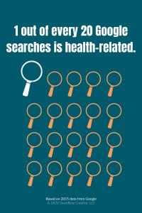 healthcare marketing - statistics on google search